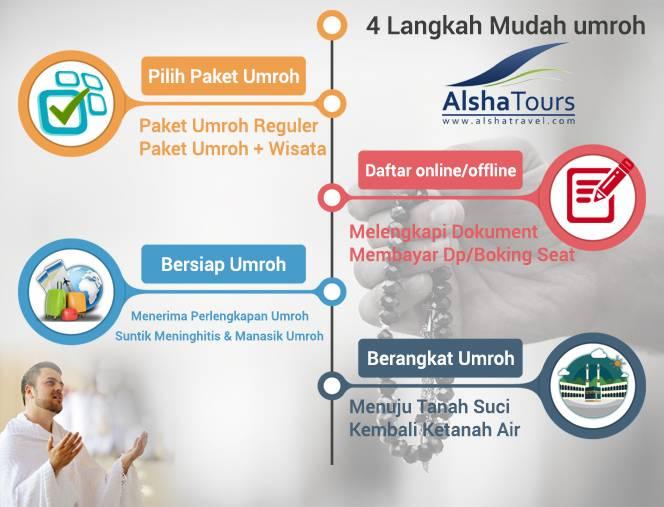 4 Langkah Umrah Di Alsha Tours